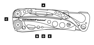 Схема особенностей Leatherman Skeletool