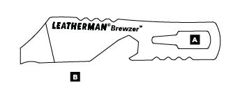 Схема особенностей Leatherman Brewzer