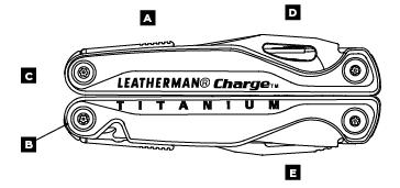 Особенности Leatherman Charge TTi