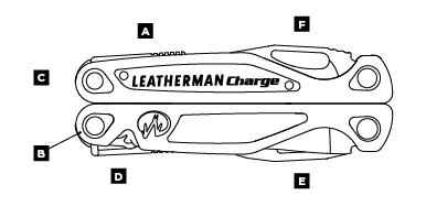 Схема особенностей Leatherman Charge AL