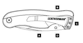 Схема особенностей Leatherman Crater C33