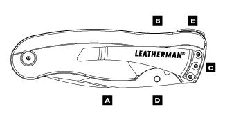 Схема особенностей Leatherman Crater С33L