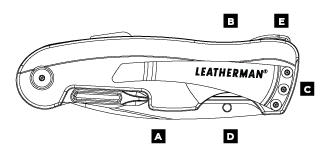 Схема особенностей Leatherman Crater C33T