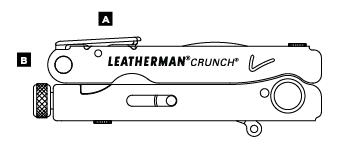 Схема особенностей Leatherman Crunch