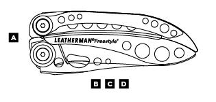 Схема особенностей Leatherman Freestyle