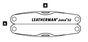 Схема особенностей Leatherman Juice S2