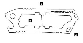 Схема особенностей Leatherman Mako Ti