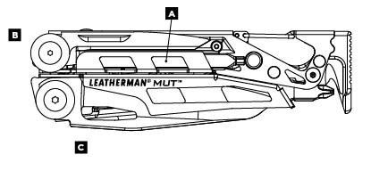 Схема особенностей Leatherman MUT