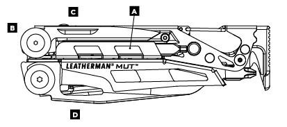 Схема особенностей Leatherman MUT EOD