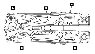 Схема особенностей Leatherman OHT