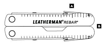 Схема особенностей Leatherman Rebar