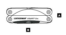 Схема особенностей Leatherman Squirt ES4