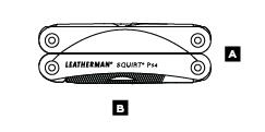 Схема особенностей Leatherman Squirt PS4