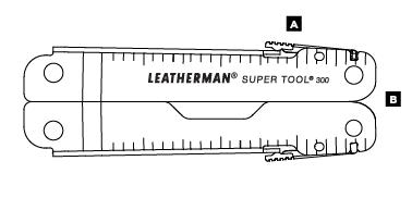 Схема особенностей Leatherman Supertool 300