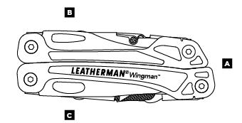 Схема особенностей Leatherman Wingman