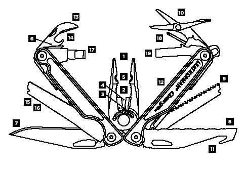 Схема инструментов Leatheman Charge TTi