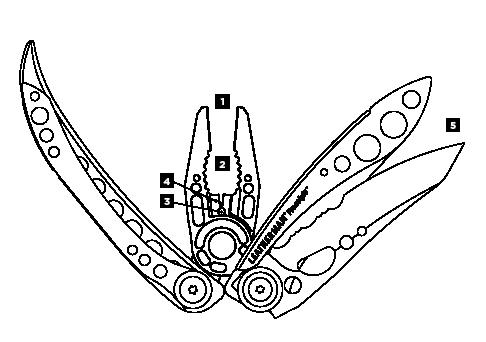 Схема инструментов Leatheman Freestyle