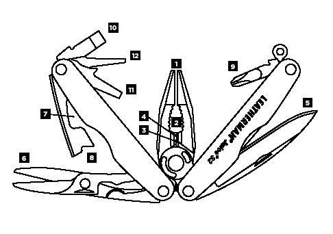 Схема инструментов Leatheman Juice S2