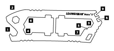 Схема инструментов Leatheman Mako Ti