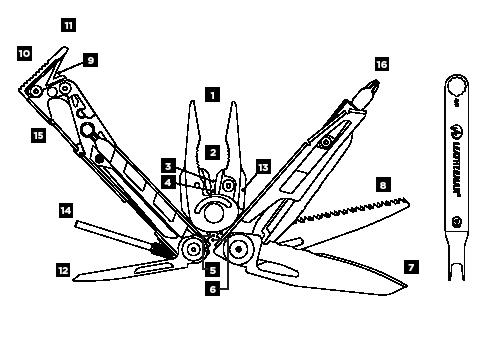 Схема инструментов Leatheman MUT