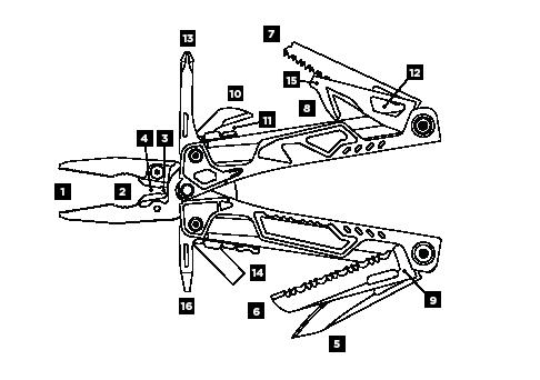 Схема инструментов Leatheman OHT