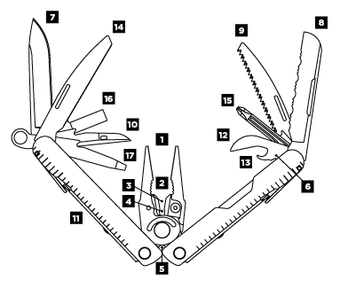 Схема инструментов Leatheman Rebar