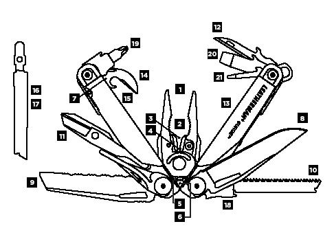 Схема инструментов Leatheman Surge