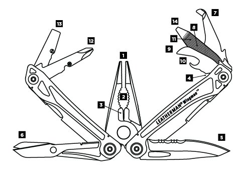 Схема инструментов Leatheman Wingman